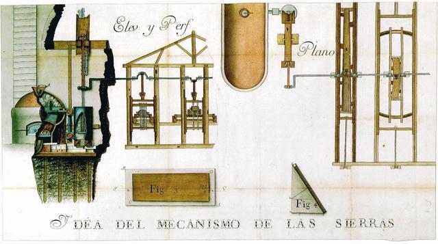 Primera máquina de vapor en España