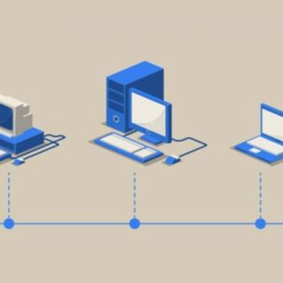 La evolución de Internet timeline