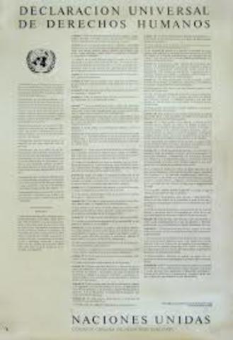 Universal Human Right Declaration