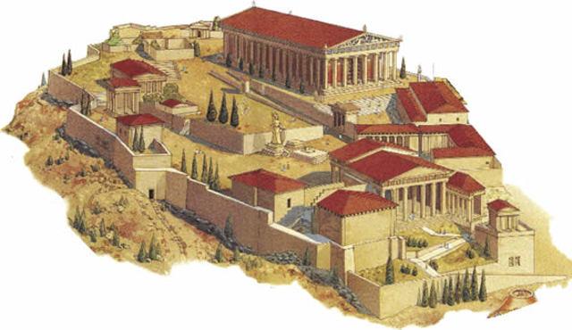 Aparición de las ciudades-estado (Polis)