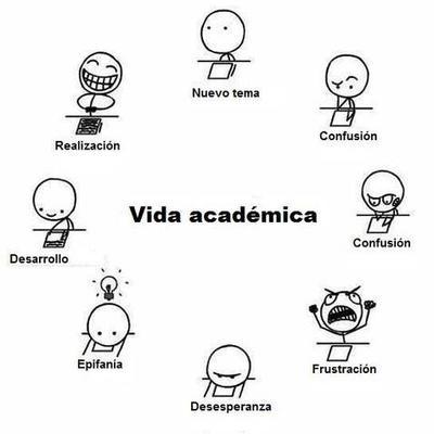 La Meva Vida Acadèmica timeline
