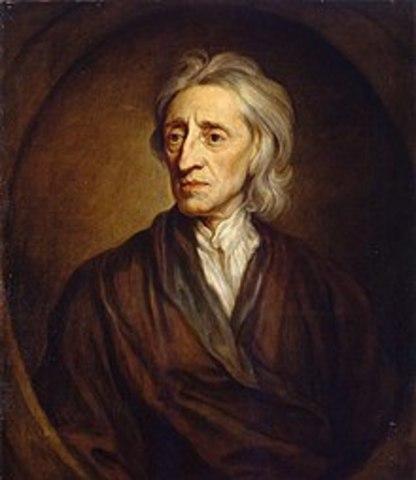 John Locke & David Hume - Empirísmo Inglés