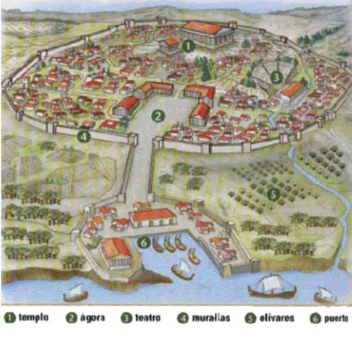 Aparición de las primeras ciudades estados, polis