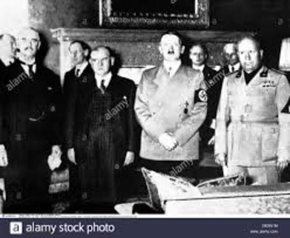 The Munich Pact