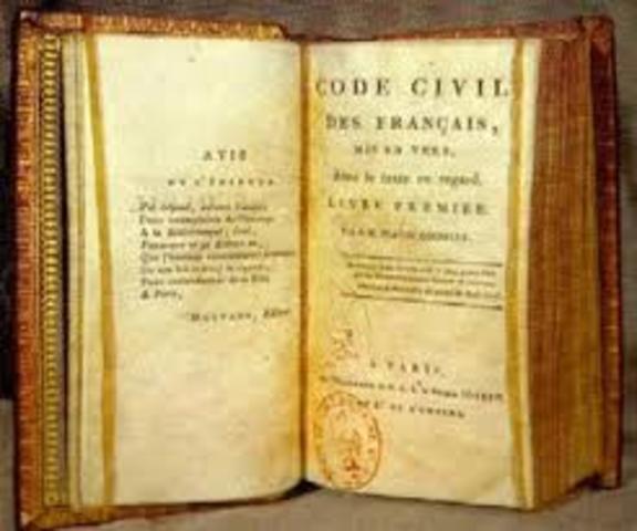 La Revolución francesa y la Codificación.