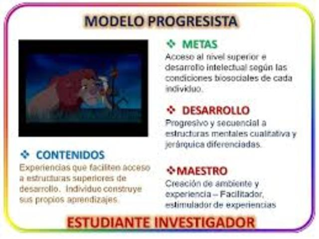 Curriculum progresista