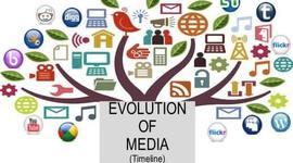 Media literacy  timeline