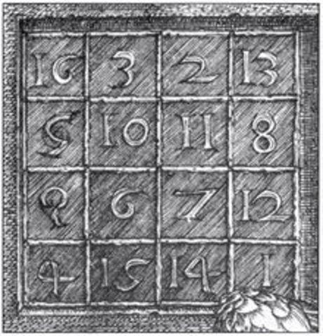 Комбинаторика в Древнем  Китае