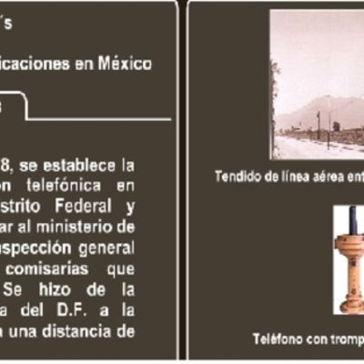 Linea Telmex timeline