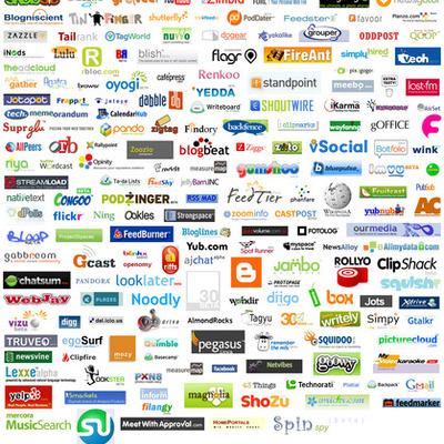 Web 2.0 Tools timeline
