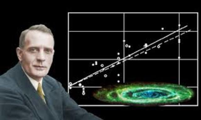 Johnson History of Astronomy Timeline   Timetoast timelines