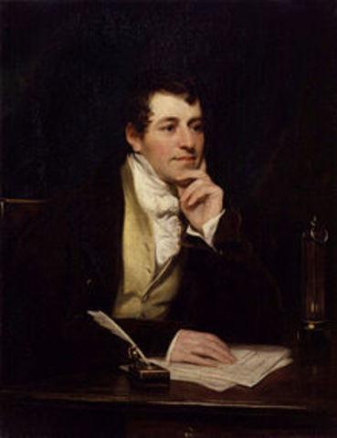 Siglo XIX Sir Humphrey Davy