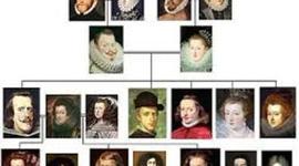 ESPAÑA NOS SÉCULOS XVII E XVIII timeline