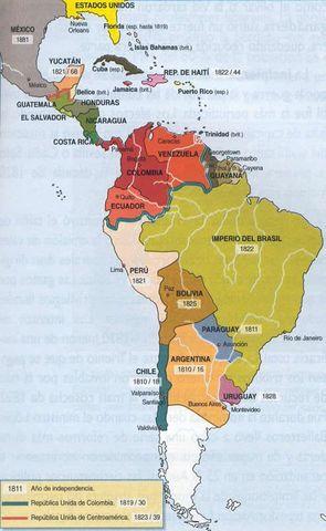 Los movimientos Independentistas de las colonias hispanoamericanas