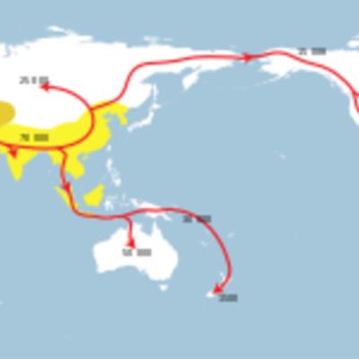 Human Migration timeline