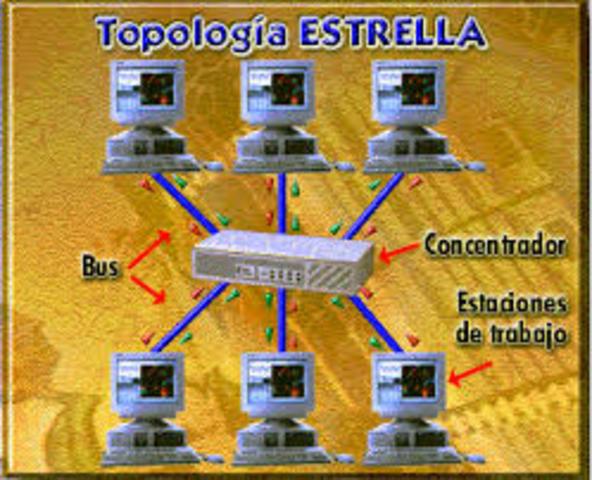 Tipologia Estrella