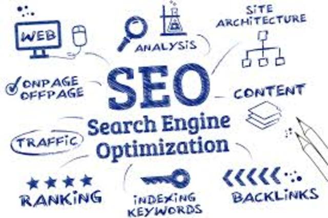 surge por primera vez el concepto de SEO (Search Engine Optimization).