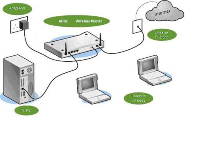 Interconexión de redes de paquetes