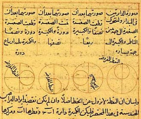 Edad Media Islámica