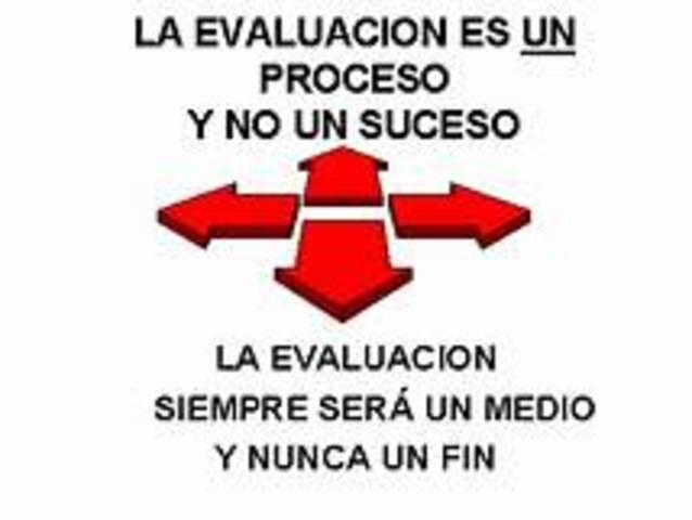 Evaluación Estandarizada del Desempeño Lingüístico y Matemático.(TIMSS
