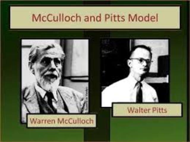 neurona de McCulloch-Pitts