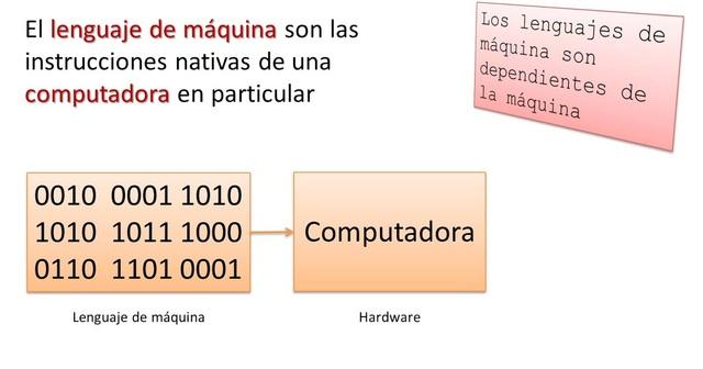 Historia previo a la ingeniería de software