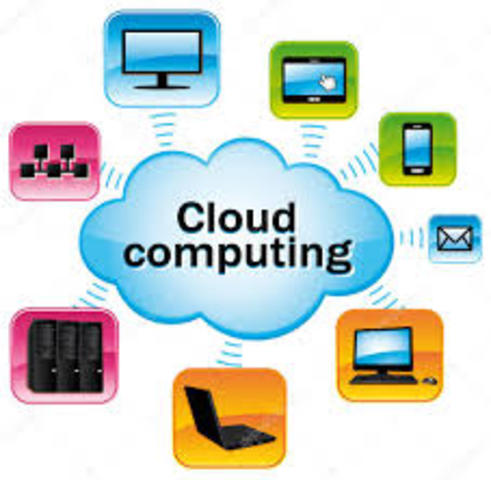 Concepto Cloudcomputing