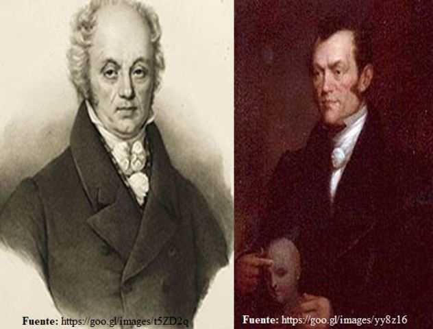 Francis Joseph Gall,Johann Casper Spurzheim (1758-1832)