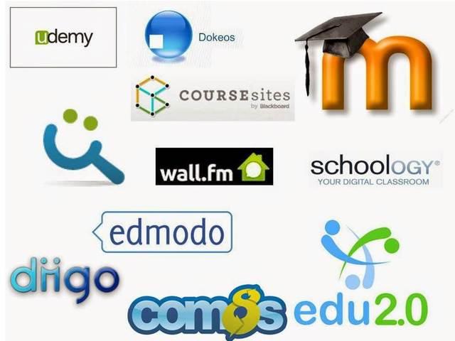 Plataformas virtuales educativas.