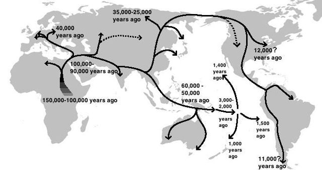 Out Of Africa Theory Map.Ancient Civilizations Timeline Timetoast Timelines