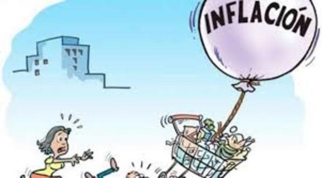 Recesion e Inflacion