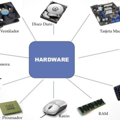 Hardware en el tiempo timeline