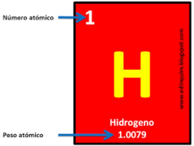 Peso atomico