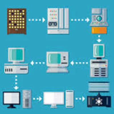 history of computing timeline