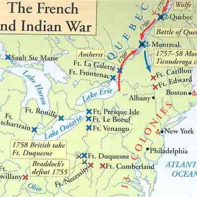 French and Indian War timeline