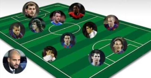 UEFA Team of the Year.