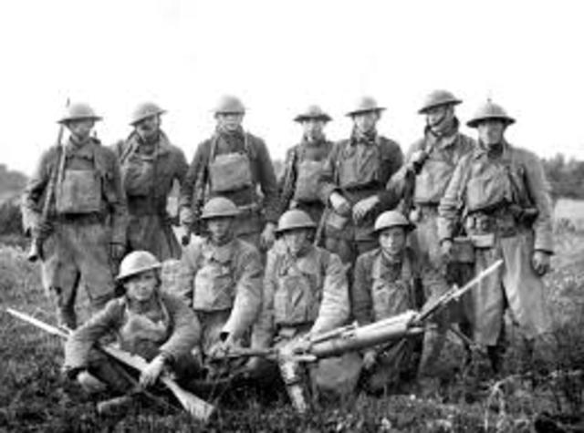 U.S WW1