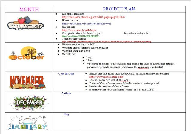 Creating of common plan with teachers