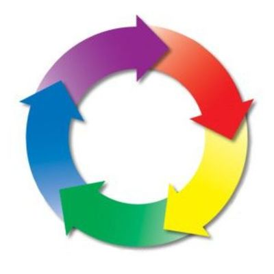 Evolución del campo problemático de la evaluación de las políticas públicas timeline