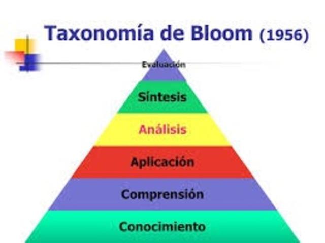 Taxonomía de los objetivos de BLOOM