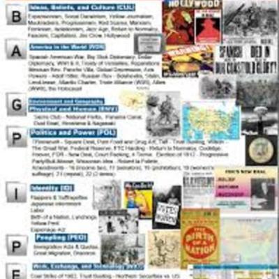 Apush Period 7 - pt 3 timeline