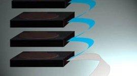 evolución de la memoria secundaria (cinta magnética, cartuchos, discos duros, memoria flash, etc.) timeline