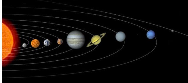 Vårt solsystems planeter