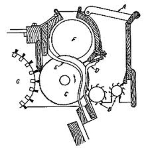 Images Used Agricultural Engines