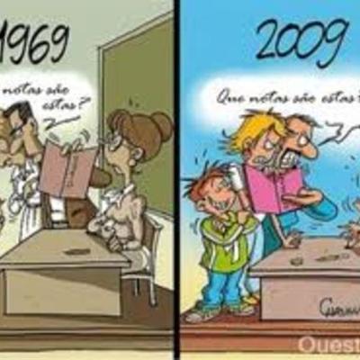 Como Evoluciona la Educación timeline
