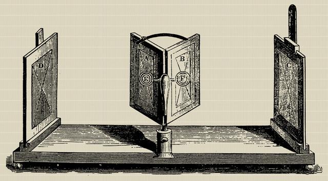 La Théorie de la Stéréographie et l'Invention du Stéréoscope