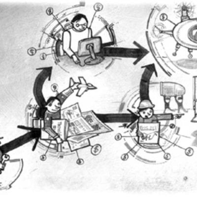 La Era De La Informacion timeline