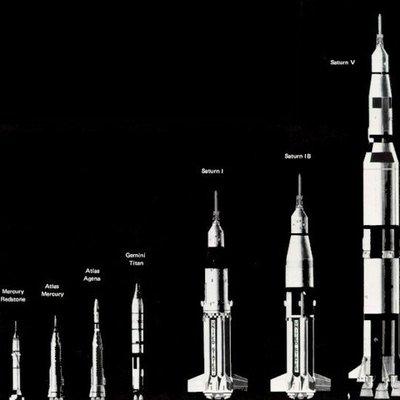 Wernher von Braun timeline