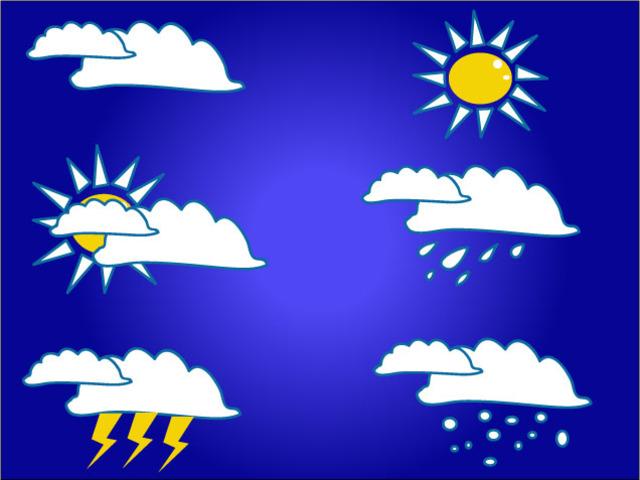 Weather Data week of jan. 6-8