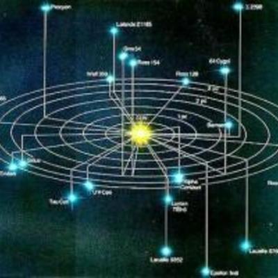 Astronomía des de l'Edat Antiga timeline